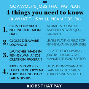 Infographic of Governor Wolf's Jobs That Pay plan for Pennsylvania