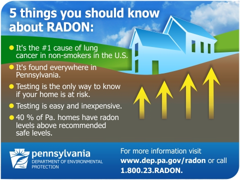 How to reduce radon gas in your home home review for How to get rid of radon gas in your home